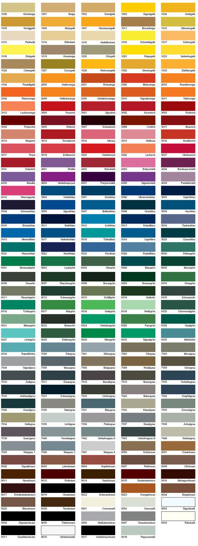 hks hanseatischer korrosionsschutz korrosionsschutz rostschutz mobiles sandstrahlen ral karte. Black Bedroom Furniture Sets. Home Design Ideas